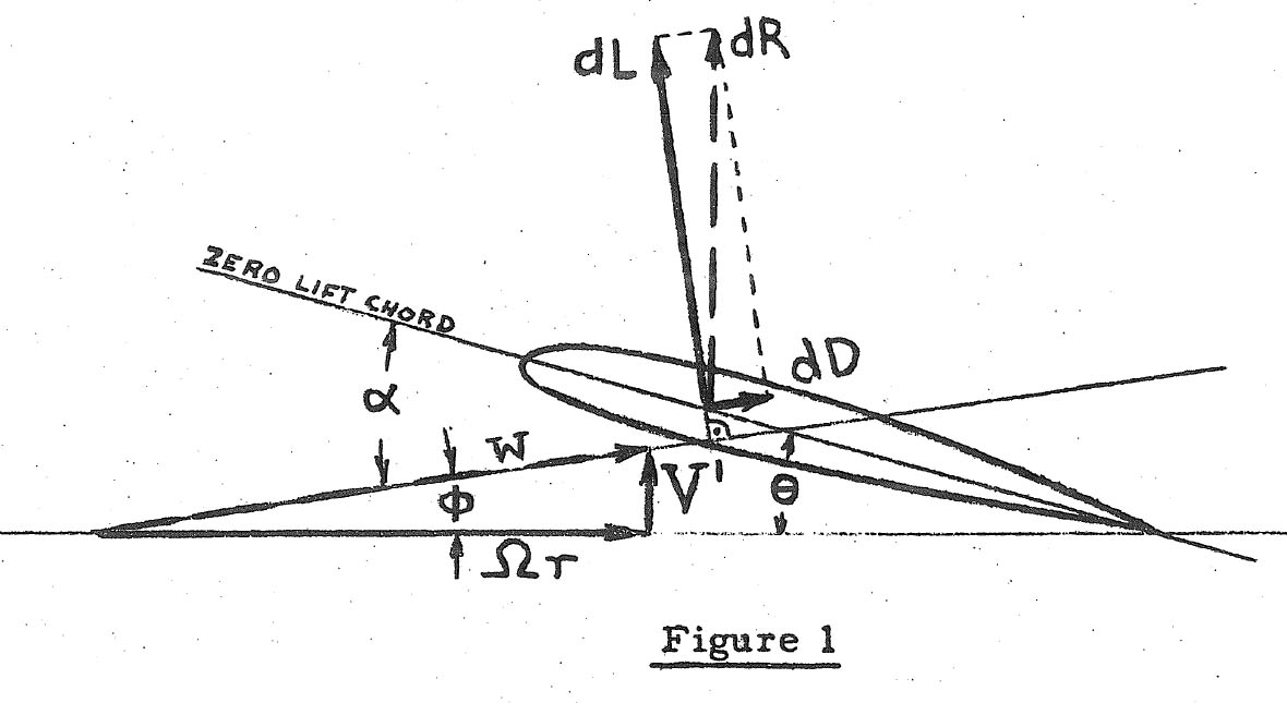 helicopter rotor blade construction with Autogyros Arch 2012 06 on Engineers of reddit my grandfather exengineer got further Los Zetas further Infoe additionally Turbine Stator Blade Cooling And Aircraft Engines further Helicopter Size  parison.