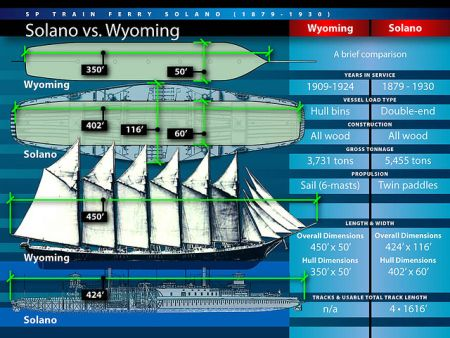Solano Ferry vs. Wyoming (Big Wooden Ships)